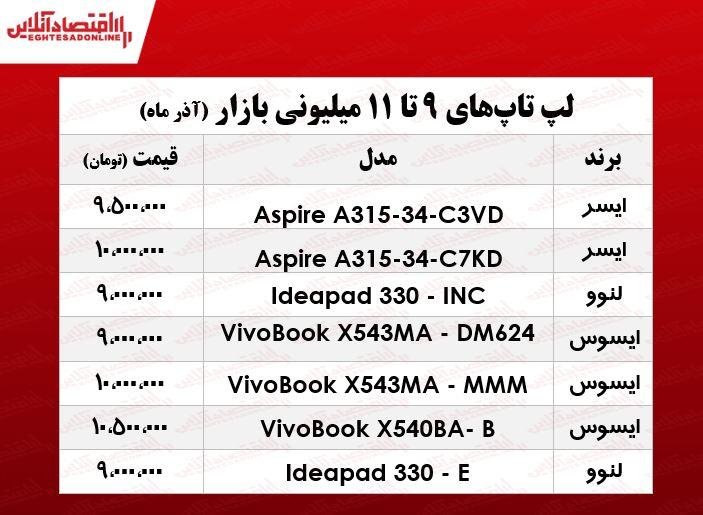 لپ+تاپ+11میلیونی