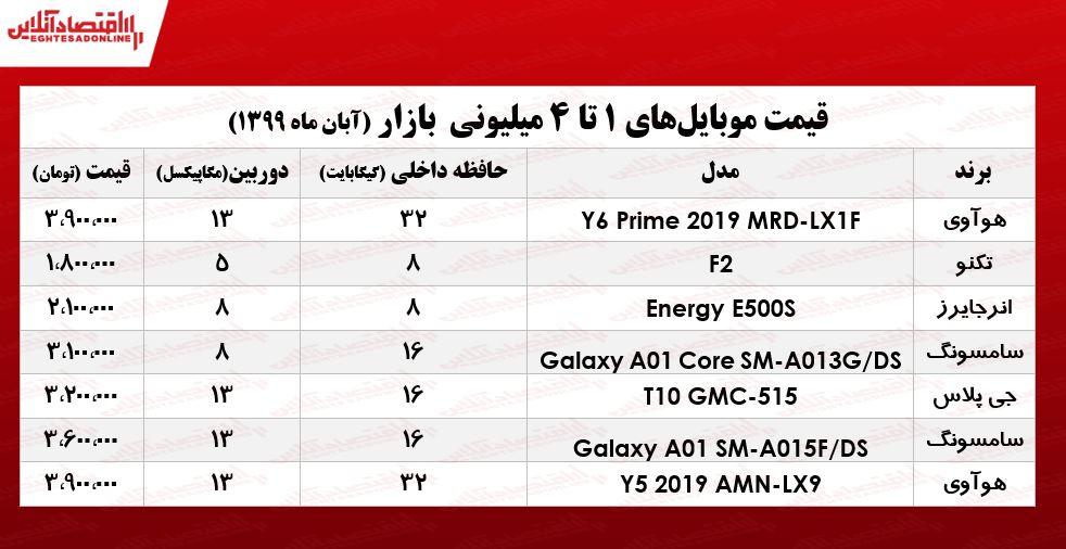 موبایل+۴میلیونی