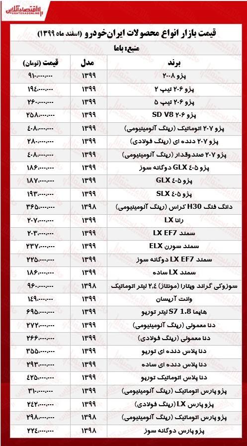قیمت-محصولات-ایران-خودرو