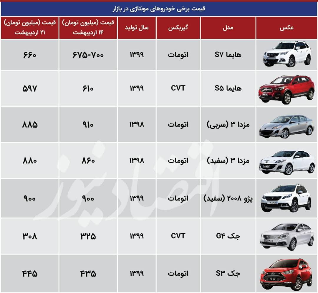 قیمت-خودروهای-مونتاژی