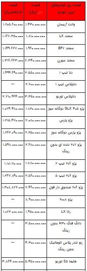 قیمت-ایران-خودرو-۲۳-بهمن-۹۹