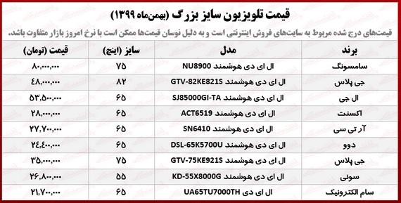 قیمت-تلویزیون-۲۳-بهمن-۹۹