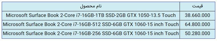 جدول۱۱مرداد-مایکروسافت