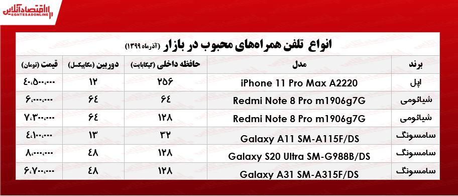 موبایل+محبوب
