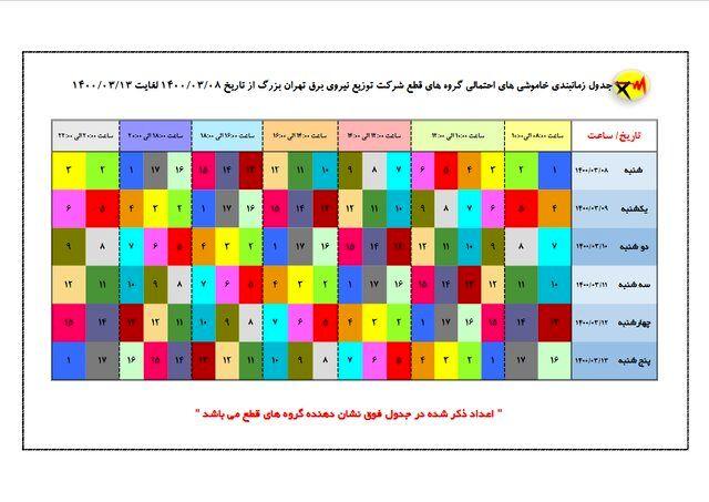 جزییات-قطعی-برق-تهران-1