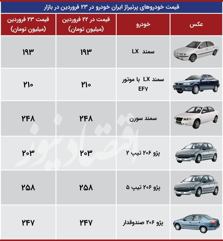 جدول+ایران+خودرو
