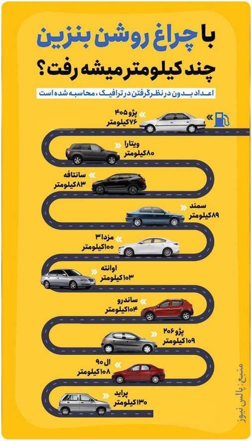 چراغ+بنزین