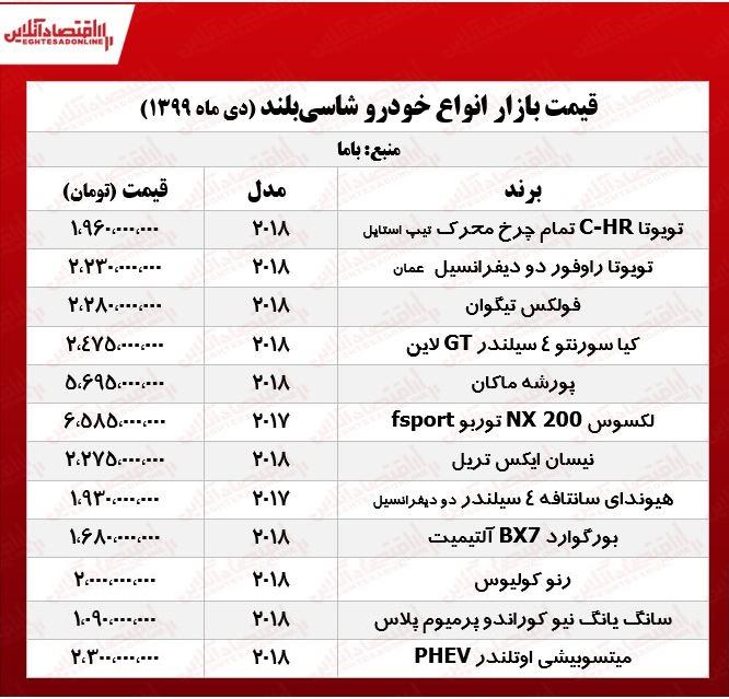 قیمت+خودروهای+شاسی+بلند
