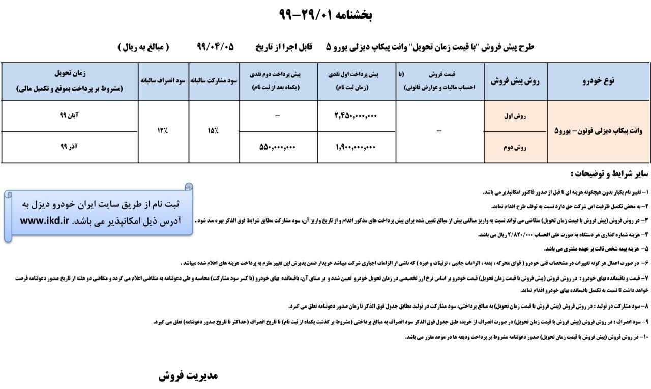 ایران-خودرو
