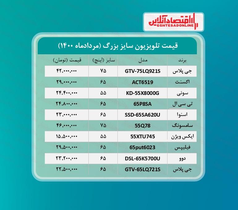 قیمت- تلویزیون