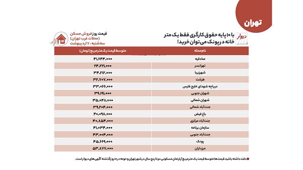 قیمت-خانه-غرب-تهران