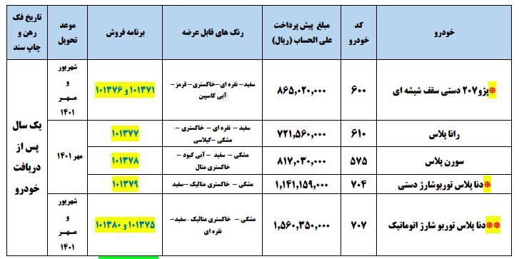 حراج ایران خودرو