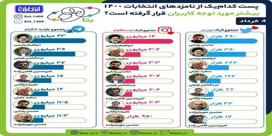 نظرسنجی-انتخابات