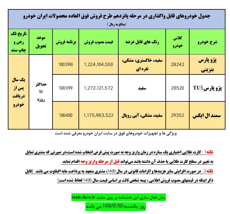 فروش-ایران-خودرو-۱۴۰۰