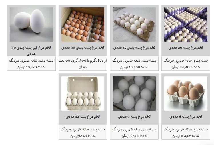 قیمت-تخم-مرغ