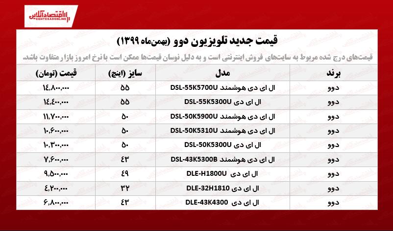 تلویزیون-دوو-991117