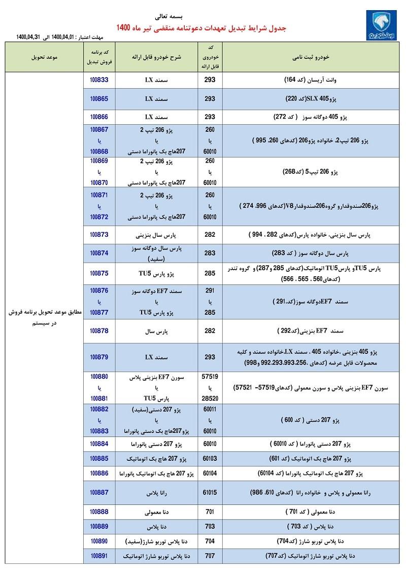 دعوتننامه+ایران+خودرو