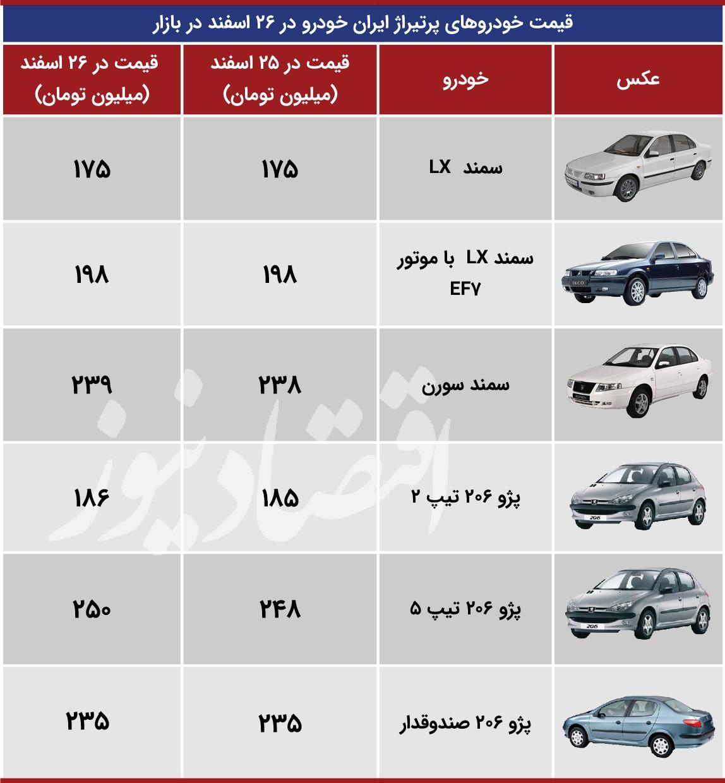 ایران-خودرو-۲۶اسفند