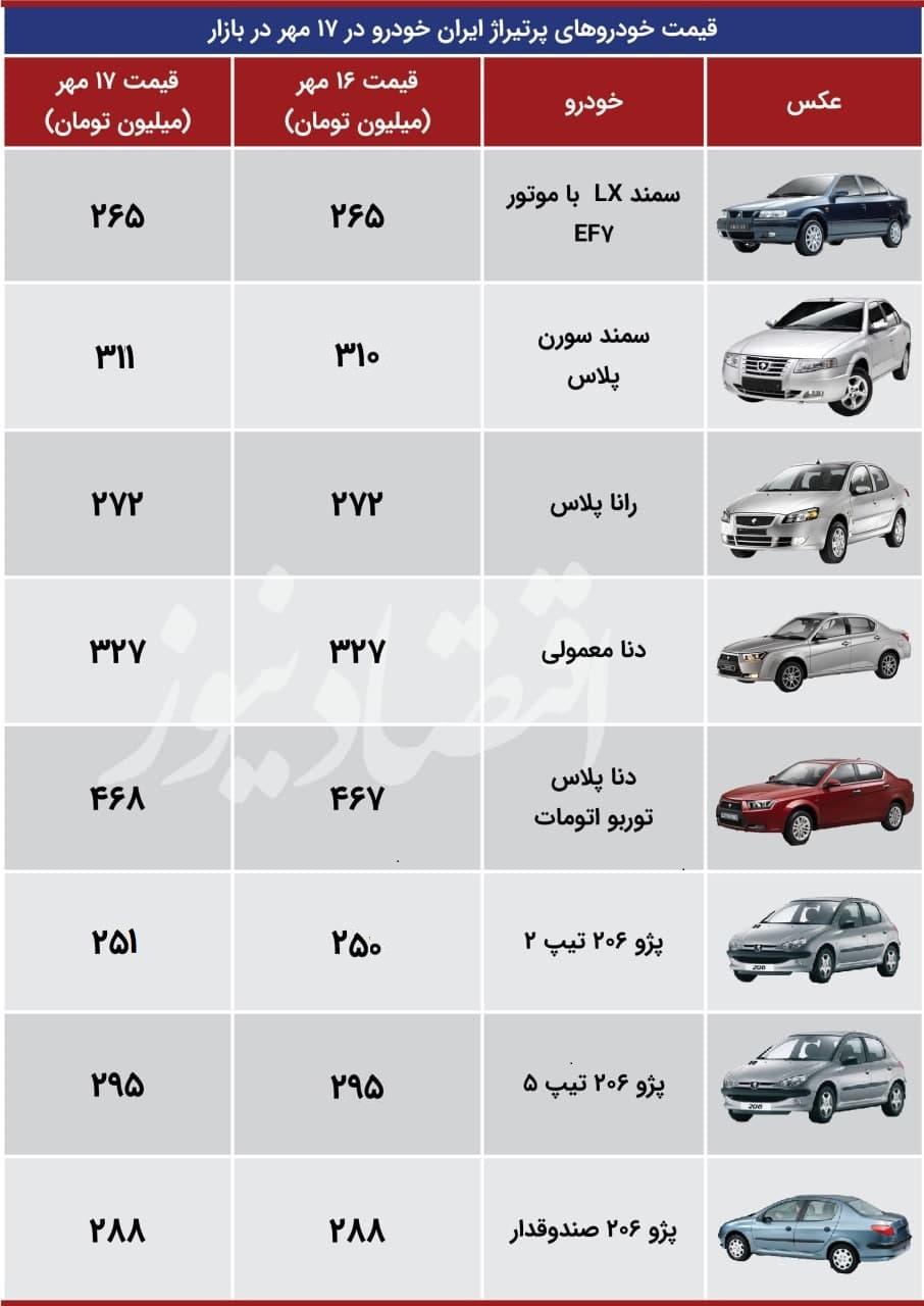قیمت-خودرو