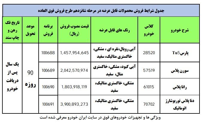 پیش-فروش-جدید-ایران-خودرو