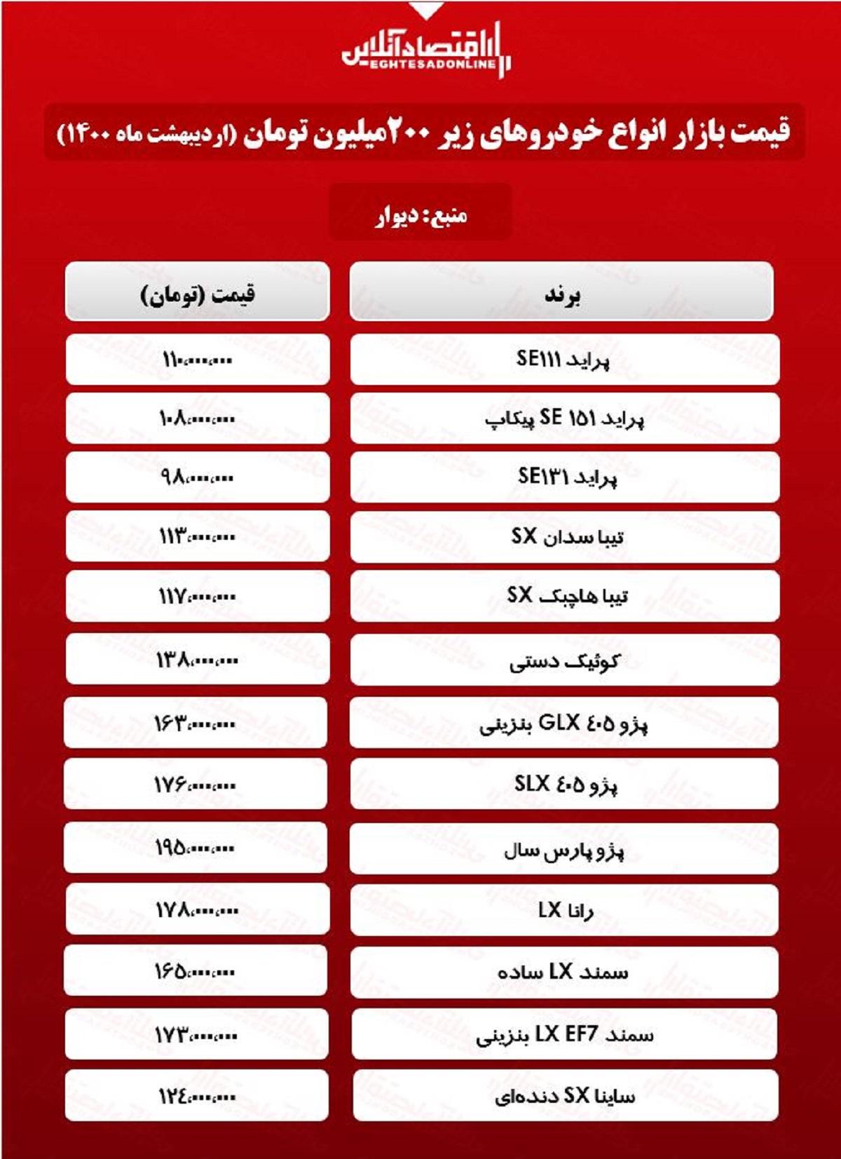 قیمت+خودروهای+200میلیونی