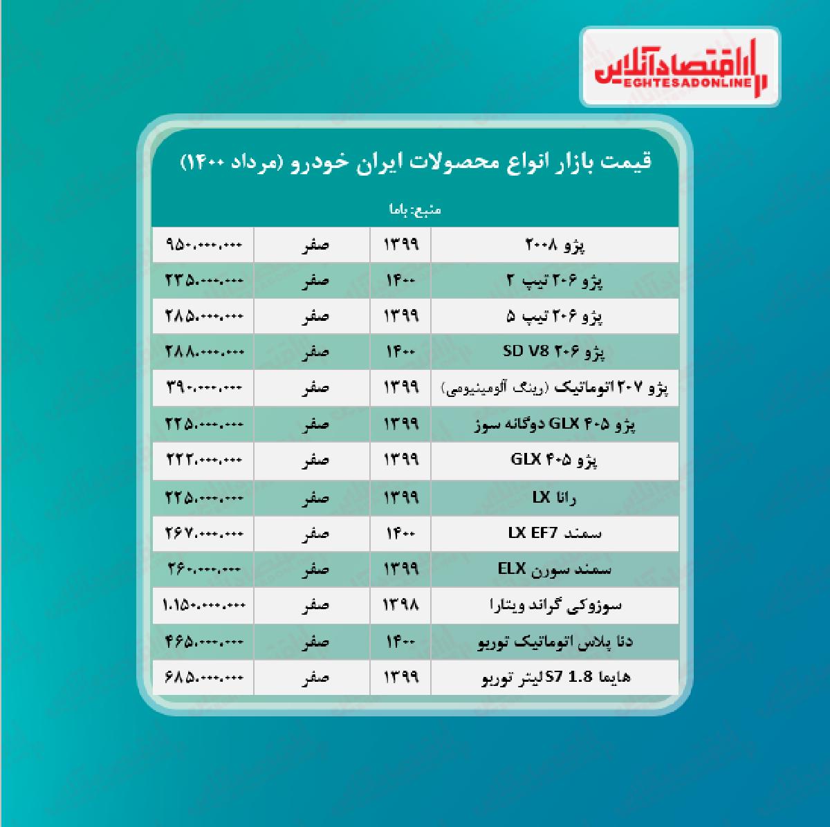 ایران-خودرو-قیمت