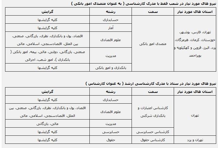 ایران+زمین+استخدام