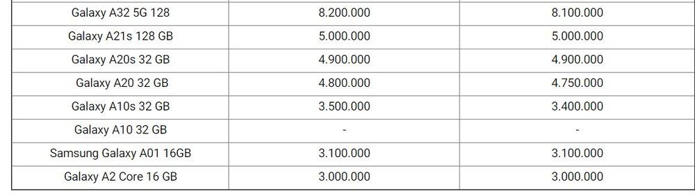 قیمت-روز-گوشی-های-سامسونگ-1