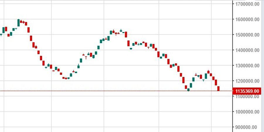 نموداری+بورس