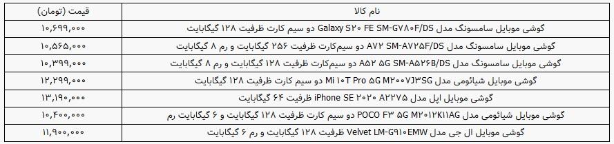 گوشی+جدول