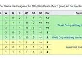 چرا شماره بازیکنان پرسپولیس در تیم ملی عوض شد؟