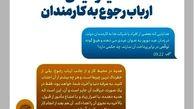 حکم رهبر انقلاب درباره هدیه و عیدی ارباب رجوع به کارمندان