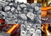 علت مشکلات عرضه فولاد در بورس چیست؟