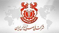 چشمانداز تولید شرکت ملی صنایع مس ایران