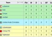 واکنش علی لاریجانی به پیروزی تیم ملی