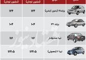 آخریم وضعیت قیمتی بازار خودرو + جدول قیمت
