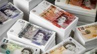 قیمت پوند در بازار (۱۴۰۰/۱/۲۳)