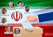 تشکیل وزارت خانواده و جمعیت در طرح های نامزد انتخاباتی