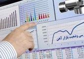 قیمت آهن در مدار صعود
